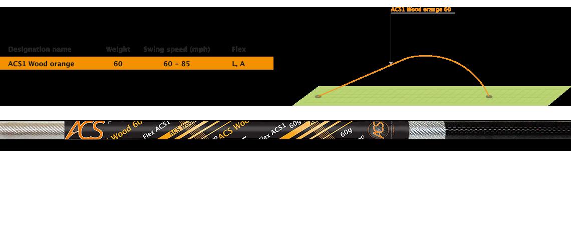 Slide1-Flugkurven+4Shafts