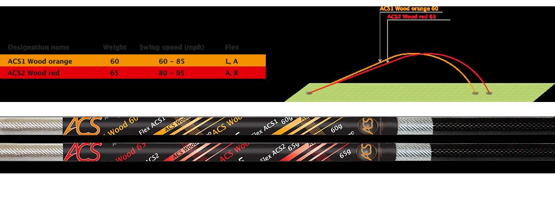 Slide2-Flugkurven+4Shafts