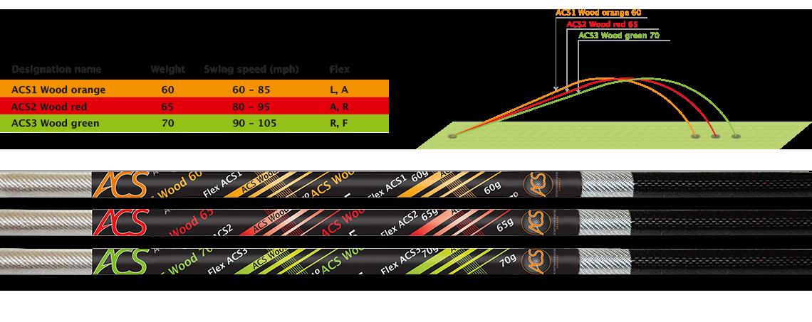 Slide3-Flugkurven+4Shafts