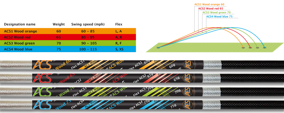 Slide4-Flugkurven+4Shafts